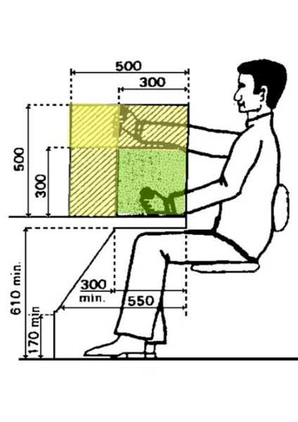 Ergonomie confort assis
